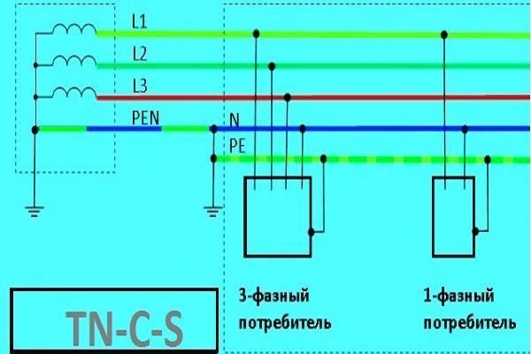 схема электрика